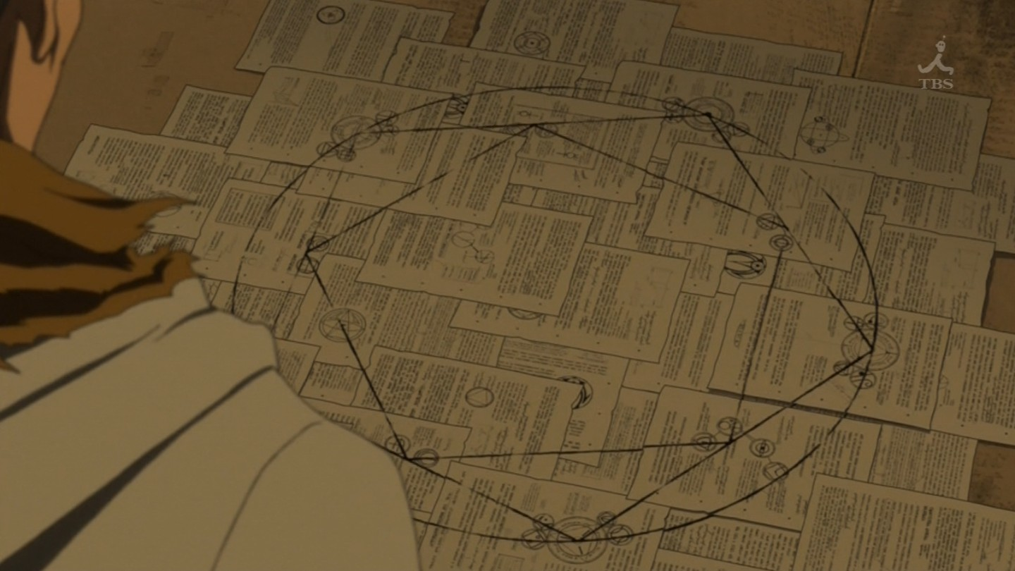 When Put Together The Notes Show Transmutation Circle That Was Found On Map Unfortunately Yorki Sneezes And Theyre Blown Over